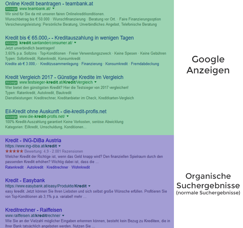 Google-AdWords-Anzeigen-und-organische-Suchbegriffe