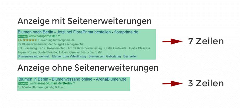 Google-AdWords-Anzeigenerweiterung